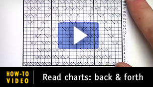 Hoe-to-Video: Read charts - back & forth